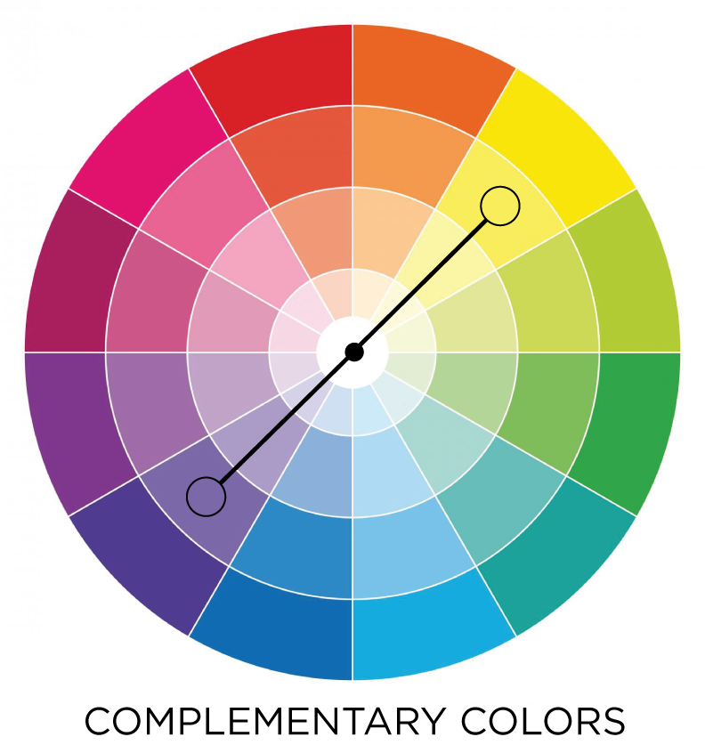 A Color Theory Cheat Sheet